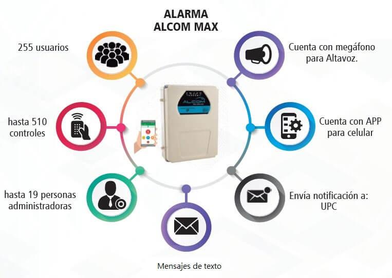 Alarma comunitaria Alcom
